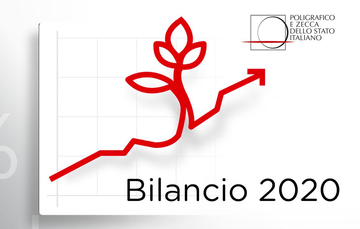 Approvato il bilancio di esercizio e il rapporto di sostenibilità 2020